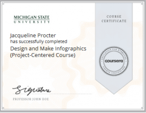 Infographics certification